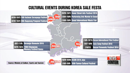 Korea Sale Festa shopping event kicks off with K-pop concert