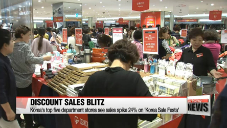 Korea's top five department stores see sales spike 24% on 'Korea Sale Festa'