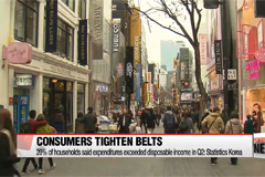 Consumer spending slips in Q2 due to jitters over economy