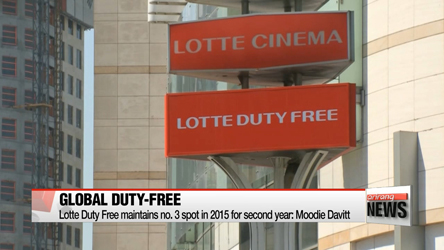 Lotte Duty Free holding onto no. 3 spot in global travel retail
