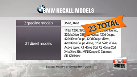 BMW Korea recalls 23 vehicle models over emissions defect