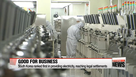 South Korea ranks 5th in World Bank's business environment survey