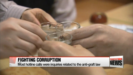 301 violations of anti-graft law reported to police