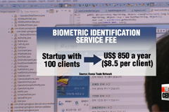 Obstacles of biometrics identificaton to be relieved with KTNET's platform
