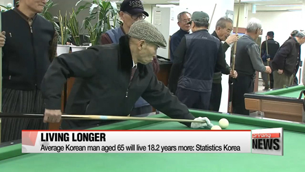 Life expectancy of Korean men now higher than OECD average