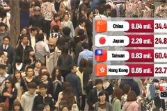 Number of foreign tourists to S. Korea hits record high 17 mil. this year