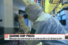 DRAM chip prices soaring, helping Samsung and SK Hynix