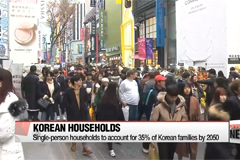 Single-person households to account for 35% of Korean families by 2050