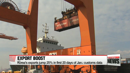 Korea's exports jump 25% in first 20 days of January: customs data