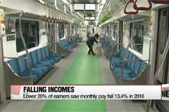 Korea's bottom 20% income group saw monthly pay fall 13.4% in 2016
