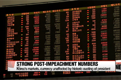 S. Korean markets unaffected by presidential impeachment