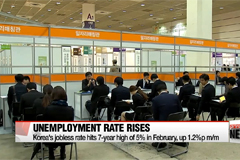 Korea's jobless rate hits 7-year high of 5% in February