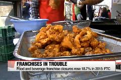 Food and beverage franchise closures rose 18.7% in 2015: FTC
