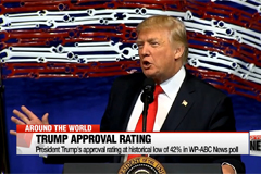 Trump's approval rating at historical low of 42%