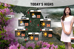 Mostly sunny skies, warm highs under normal air quality