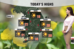 Big gaps in temps, sunny skies and normal air quality