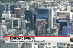 Korean economy grows 0.9 percent in Q1