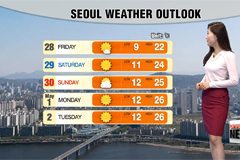 Sunny, warm afternoon with dry weather advisory in some parts
