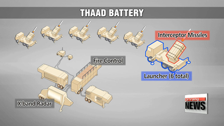 THAAD moving toward full operational capacity: MND