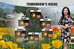 Expect summer-like weekend weather