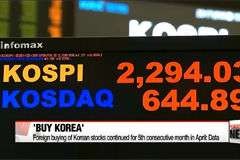 Foreign buying of Korean stocks continued for 5th consecutive month in April: data