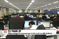 Daily FX turnover in Q1 up 12% compared to previous quarter