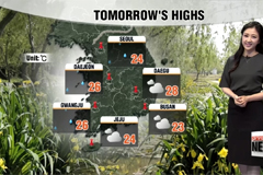 Summer-like weather relief tomorrow with rain