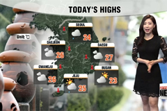 Unseasonably hot weather to take a back seat along with clouds and rain