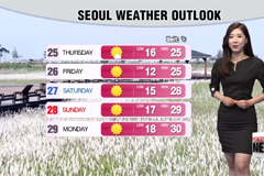 Rain in the southern regions, partly sunny in the capital area
