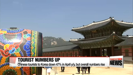 Chinese tourists to Korea fell 47% in April y/y, but overall numbers rise