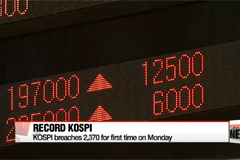 KOSPI breaches 2,370 for first time on Monday