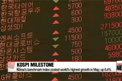 Korea's KOSPI was world's hottest stock market in May