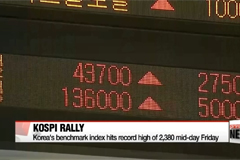 KOSPI hits record high of 2,380 on Friday early trading
