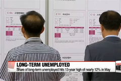 Share of long-term unemployed hits 13-year high