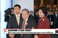 Value of stocks owned by Samsung's founding family surges on back of KOSPI's rise