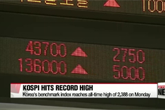 Korea's benchmark reached all-time high of 2,388