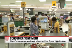 Korea's consumer sentiment hits more than 6-year high in June