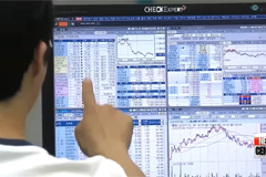 Kospi index and closing price reach record high