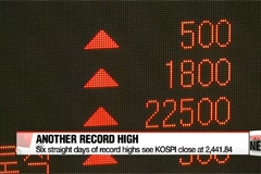 KOSPI closes at another record of 2441.84