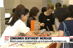 Korea's consumer sentiment ticks up to 6-and-a-half year high in July