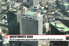 Investment soared among top 30 conglomerate groups in H1