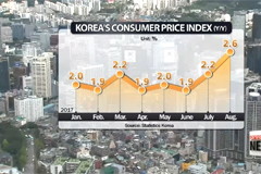 Korea's consumer prices jump fastest pace in over 5 years