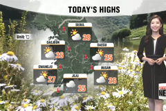 Mostly sunny skies for most parts, typhoon Talim brings showers to Jeju and coast areas