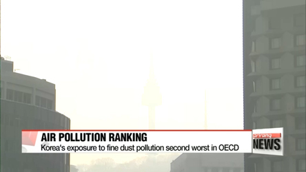 Korea's fine dust levels the worst among OECD member nations
