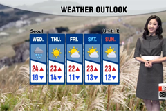 Hot conditions expected to cool under nationwide rain