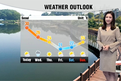 Hot temperature expects to drop starting tomorrow