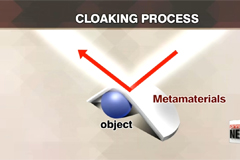 Korean researchers develop metamaterials that can cloak objects