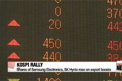 KOSPI rallies to hit 2,433 on back of foreign buying of local stocks