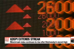 KOSPI breaks new record ceiling for two days in a row