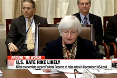 Most economists expect Federal Reserve to raise rates in December: WSJ poll